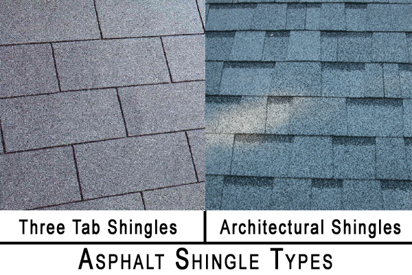 Asphalt Shingle Types